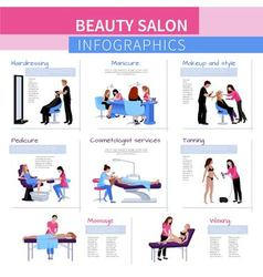 Beauty Salon Flat Infographics vector image vector image