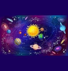 Cartoon solar system scientific concept vector