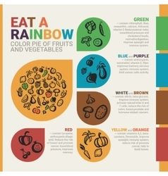 Eat a rainbow healthy eating infographics poster vector