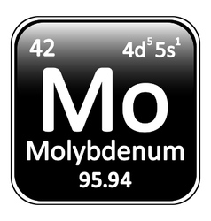 Periodic table element molybdenum icon vector