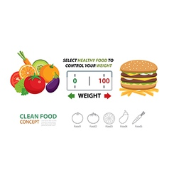 Select healthy food to control your weight vector