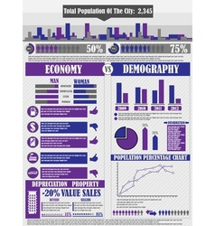 Infographics city purple vector