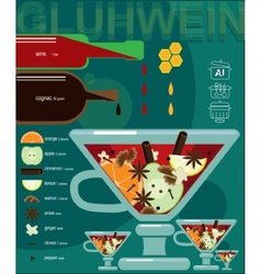 Mulled wine vector