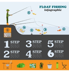 Fishing infographic Float fishing Set elements for vector image vector image