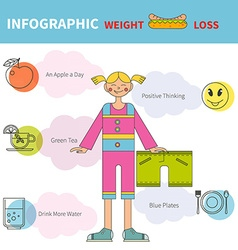 How to lose weight infographic vector