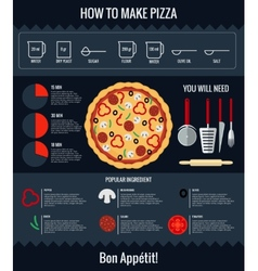 How to make pizza Infographic vector image vector image