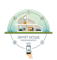 Smart home infographics with smartphone vector