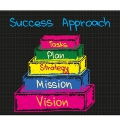 Success approach in business vector