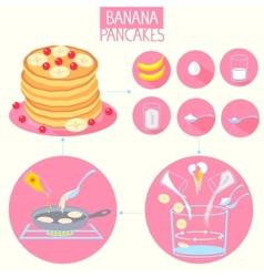 banana pancakes vector image
