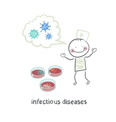 Infectious diseases suggests infection near the vector