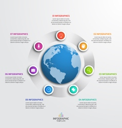 Circle infographic template with globe 7 options vector