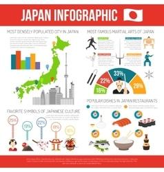 Japan infographic set vector