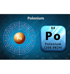 Peoridic symbol and electron diagram of polonium vector