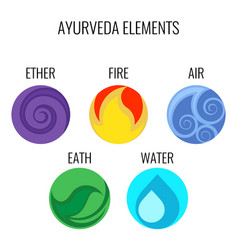 Ayurveda elements and doshas icons isolated vector