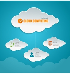 Cloud computing concept icons and text vector