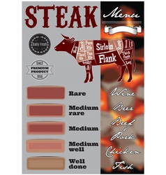 menu template for grilling with steaks and cow vector image
