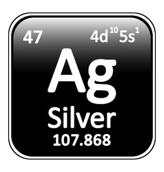 Periodic table element silver icon vector
