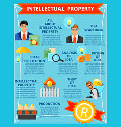Intellectual property flat infographics vector