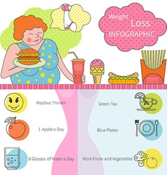 Weight loss infographics vector