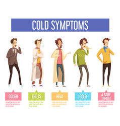 Flu cold symptoms flat infographic poster vector