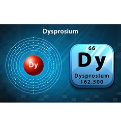 Periodic symbol and diagram of dysprosium vector