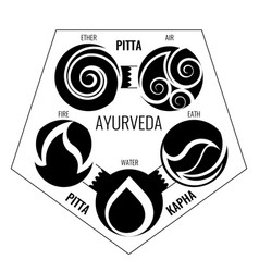 Ayurveda elements and doshas icons in vector
