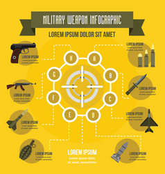 Military weapon infographic concept flat style vector