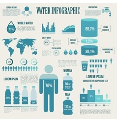 Water and watering infographic design vector