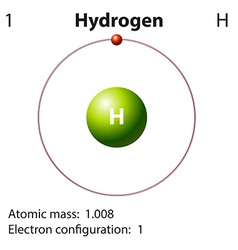 Diagram representation of the element hydrogen vector