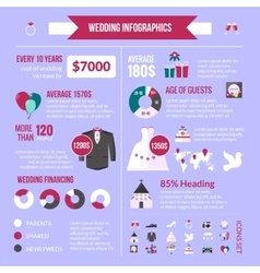 Wedding ceremony cost infographic statistics vector