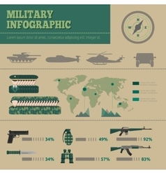 Flat army infographic vector