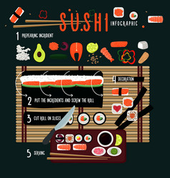 Colorful sushi recipe infographic template vector
