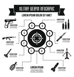 Military weapon infographic concept simple style vector