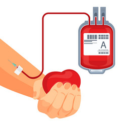process of blood donation human hand and plastic vector image