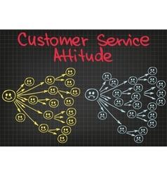 Customer service smile vector