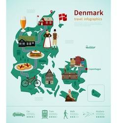 Denmark travel infographics vector
