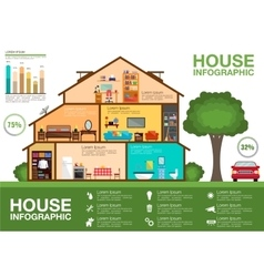 Ecological house cutaway infographic design vector