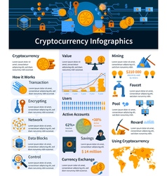Virtual currency infographics vector