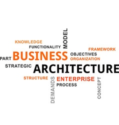 Word cloud business architecture vector