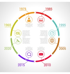 Circle timeline infographic design template vector