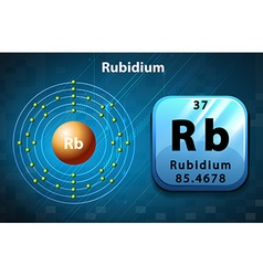 Periodic symbol and diagram of rubidium vector