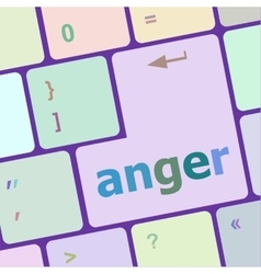 Anger button on modern computer keyboard key vector