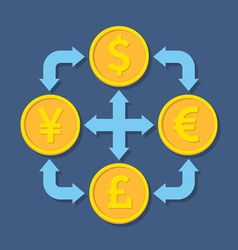 Currency exchange concept Flat design stylish vector image
