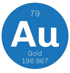 Gold chemical element vector