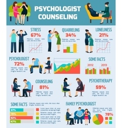 Psychologist counseling facts infographics chart vector