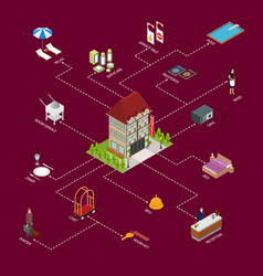 hotel service with equipment concept isometric vector image