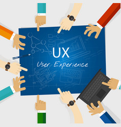 ux user experience web design concept vector image