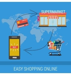 Easy shopping online banner vector