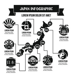 japan infographic concept simple style vector image