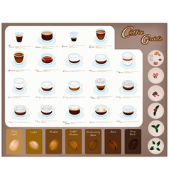 A set of coffee type and coffee bean vector